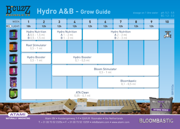 Atami B'Cuzz Hydro A+B