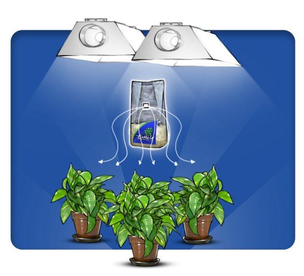 ExHale CO2 vrečka