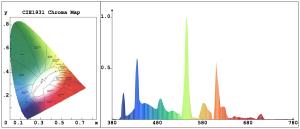 phytolite 55w pll dual 2700k 6400k spectrum