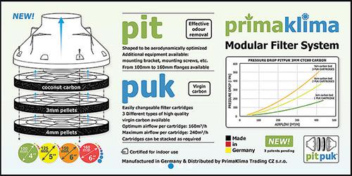 pitpuk carbon cartridge application