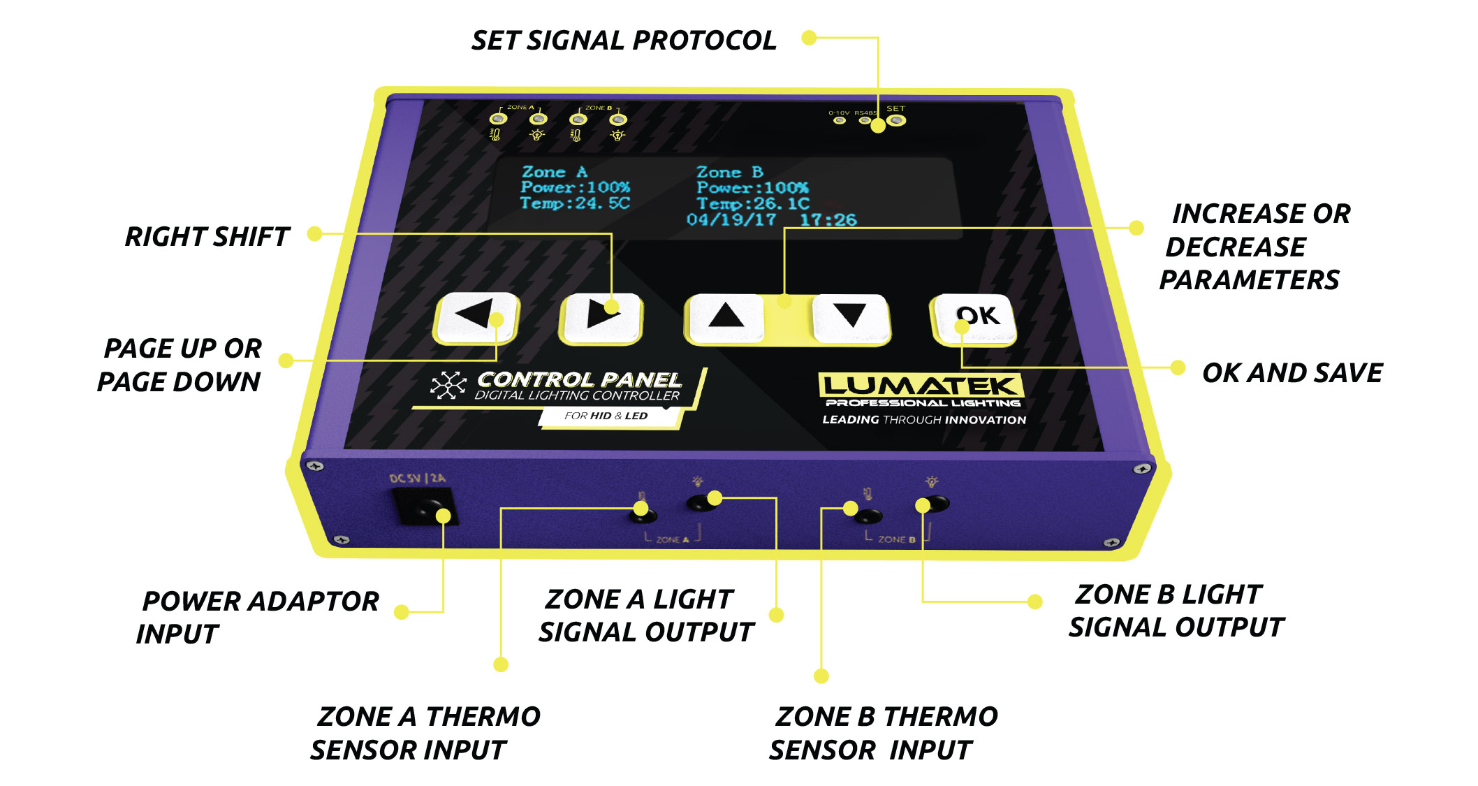 controllerplus instructions