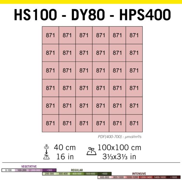 Secret Jardin – HPS400w
